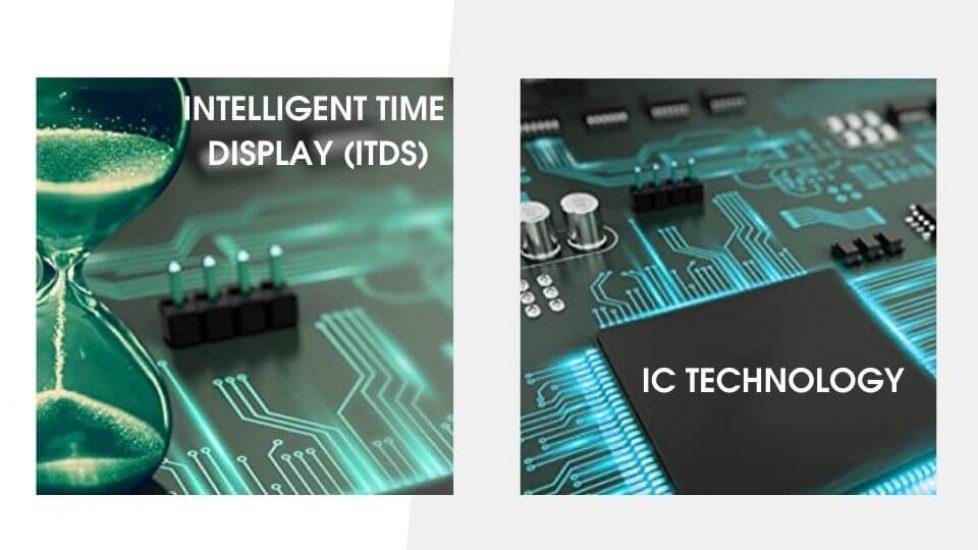 IC TECHNOLOGY DESIGN