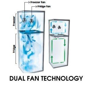 DUAL FAN TECHNOLOGY