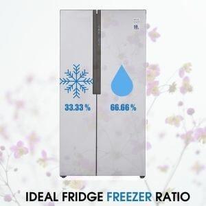 IDEAL FRIDGE FREEZER RATIO