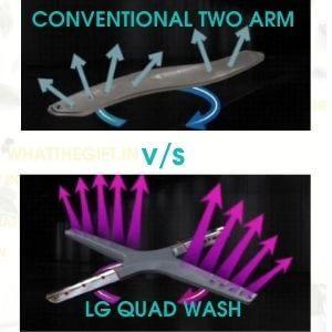 QUAD WASH VS TWO ARM