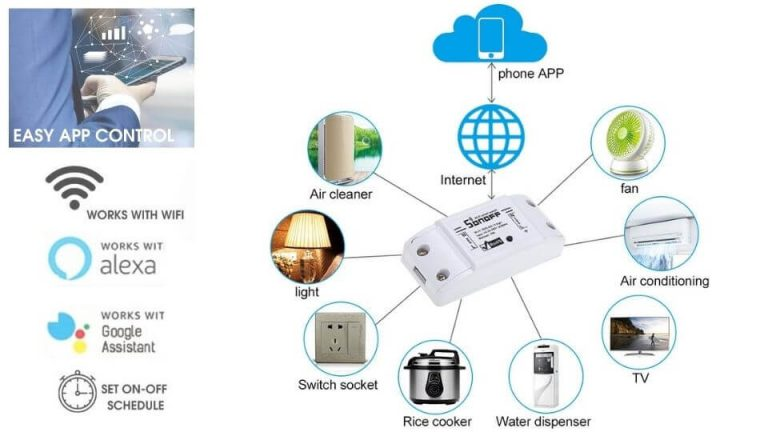 SONOFF SWITCH